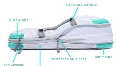 Acteon – Kleider unterwegs sinnvoll verpacken